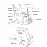 Chair Layout